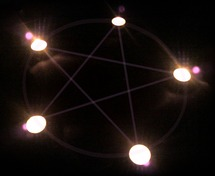 dark pentagram with candles